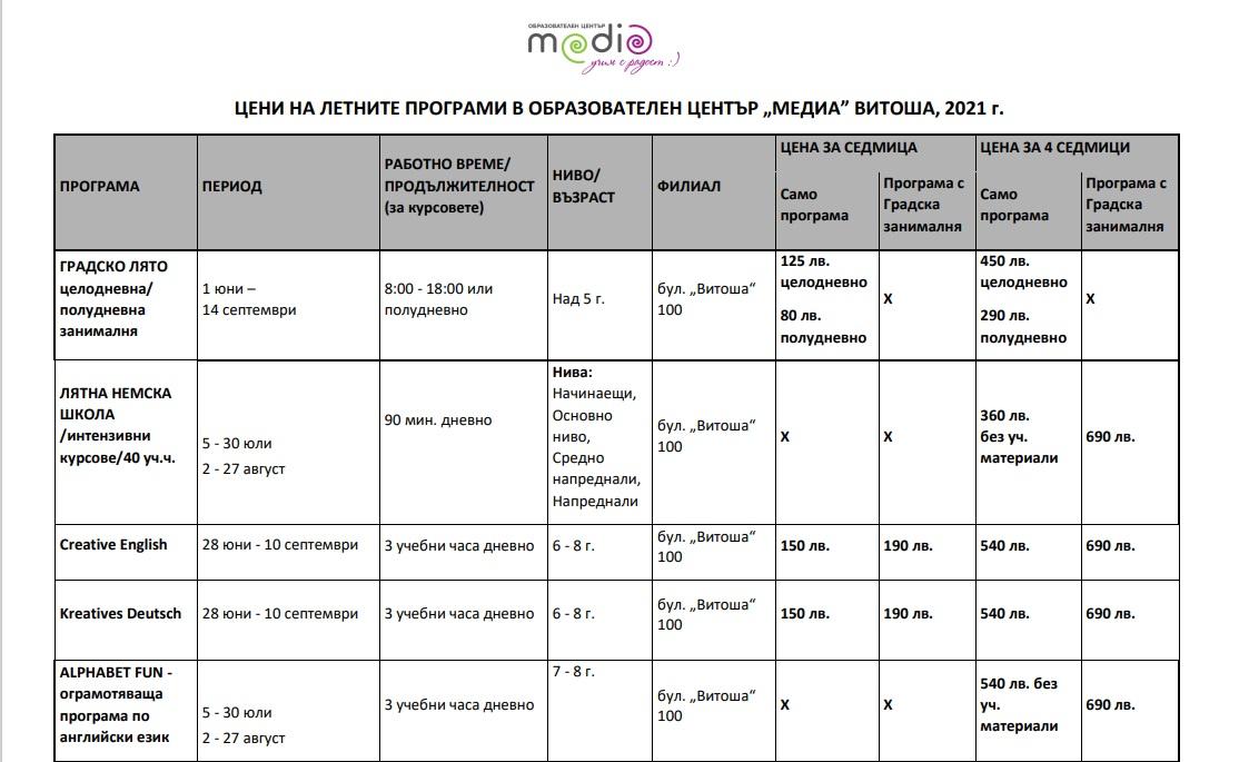 Price list - Vitosha - Summer 2021 - 1